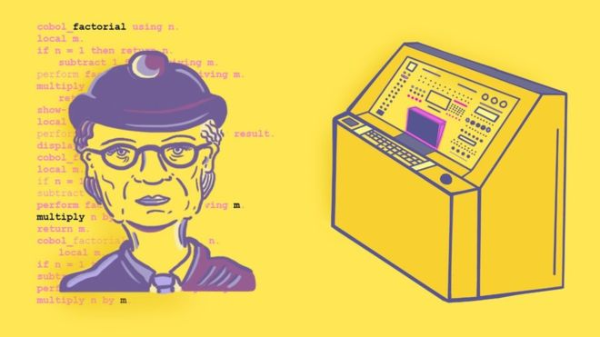 Was Archive wissen: Nine things you didn't know were invented by women